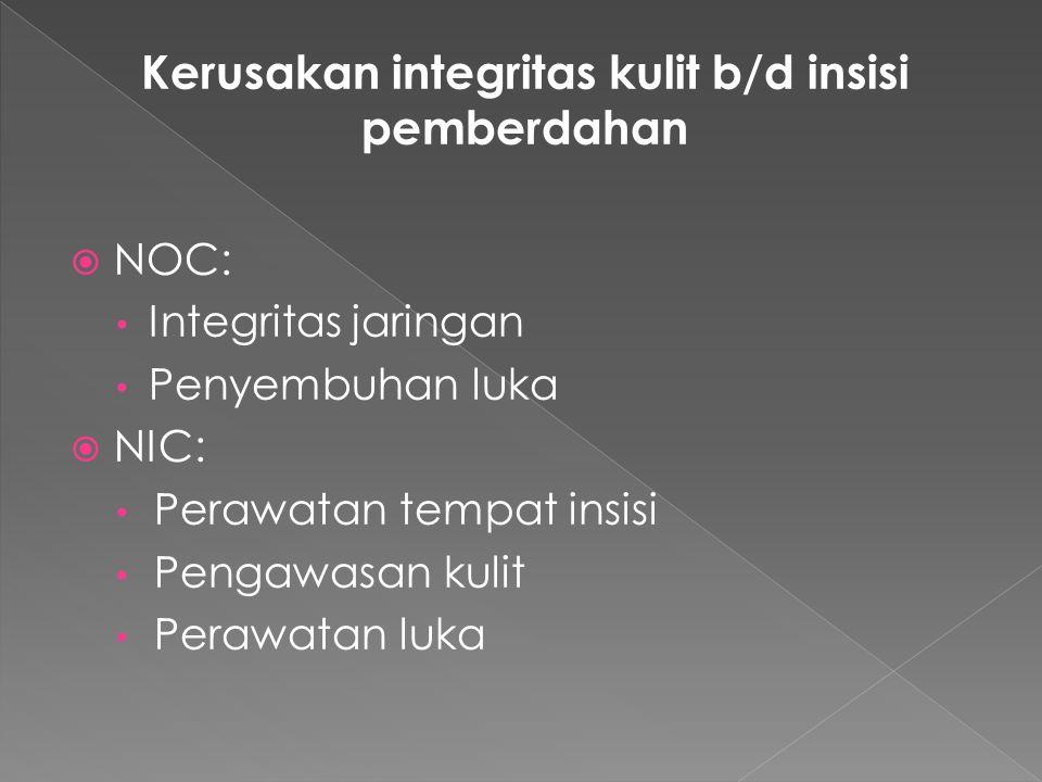 Kerusakan integritas kulit b/d insisi pemberdahan  NOC: Integritas jaringan Penyembuhan luka  NIC: Perawatan tempat insisi Pengawasan kulit Perawata
