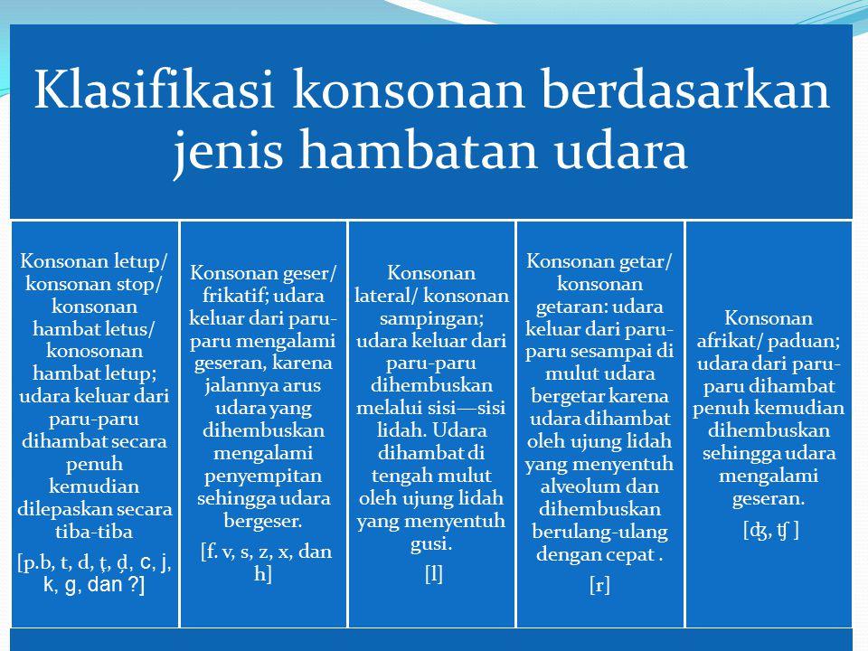 Klasifikasi konsonan berdasarkan jenis hambatan udara Konsonan letup/ konsonan stop/ konsonan hambat letus/ konosonan hambat letup; udara keluar dari paru-paru dihambat secara penuh kemudian dilepaskan secara tiba-tiba [p.b, t, d, ţ, ḑ, c, j, k, g, dan ?] Konsonan geser/ frikatif; udara keluar dari paru- paru mengalami geseran, karena jalannya arus udara yang dihembuskan mengalami penyempitan sehingga udara bergeser.