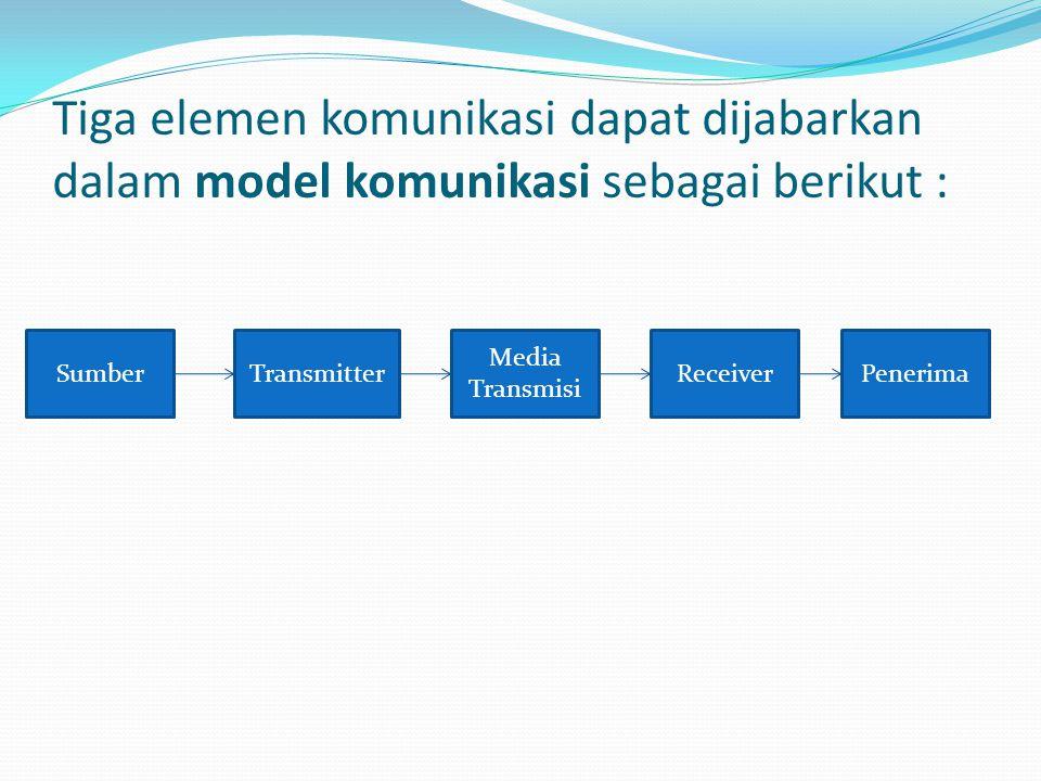 Tiga elemen komunikasi dapat dijabarkan dalam model komunikasi sebagai berikut : SumberTransmitter Media Transmisi ReceiverPenerima