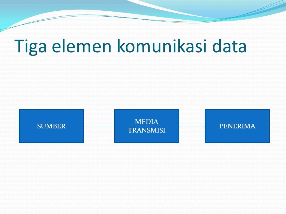 Tiga elemen komunikasi data SUMBER MEDIA TRANSMISI PENERIMA