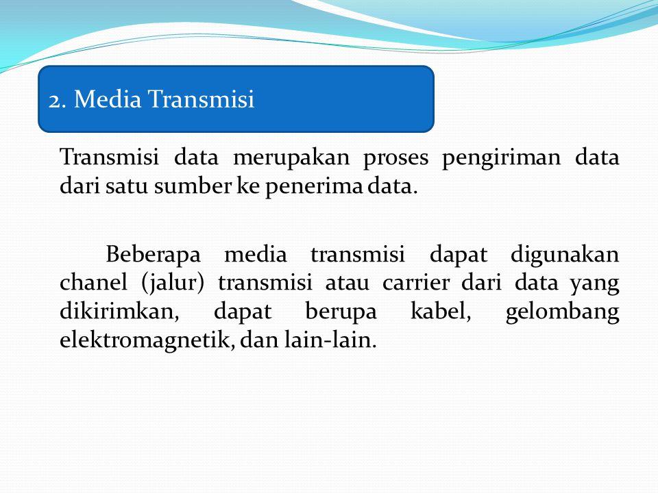 Transmisi data merupakan proses pengiriman data dari satu sumber ke penerima data. Beberapa media transmisi dapat digunakan chanel (jalur) transmisi a