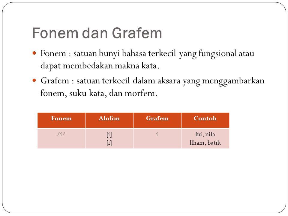Fonem dan Grafem Fonem : satuan bunyi bahasa terkecil yang fungsional atau dapat membedakan makna kata.