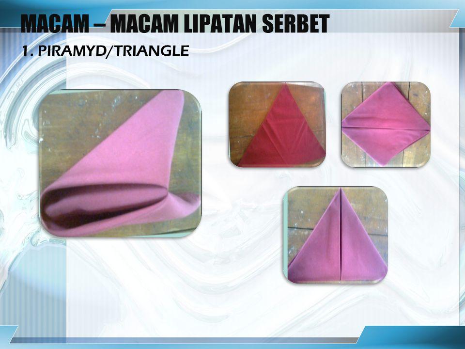 MACAM – MACAM LIPATAN SERBET 1. PIRAMYD/TRIANGLE