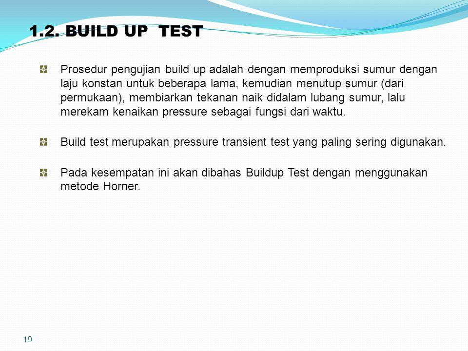 19 1.2. BUILD UP TEST Prosedur pengujian build up adalah dengan memproduksi sumur dengan laju konstan untuk beberapa lama, kemudian menutup sumur (dar