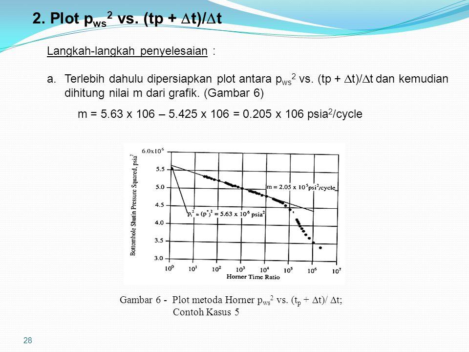 28 2.Plot p ws 2 vs. (tp +  t)/  t Langkah-langkah penyelesaian : a.Terlebih dahulu dipersiapkan plot antara p ws 2 vs. (tp +  t)/  t dan kemudian