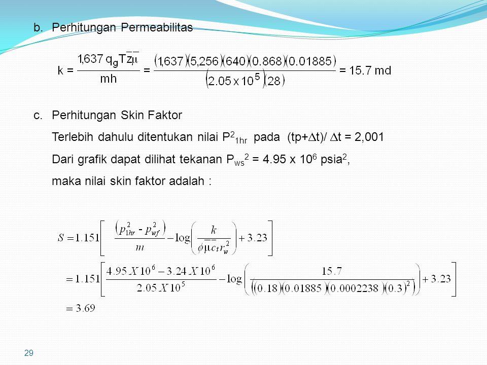 29 b.Perhitungan Permeabilitas c.Perhitungan Skin Faktor Terlebih dahulu ditentukan nilai P 2 1hr pada (tp+  t)/  t = 2,001 Dari grafik dapat dilihat tekanan P ws 2 = 4.95 x 10 6 psia 2, maka nilai skin faktor adalah :