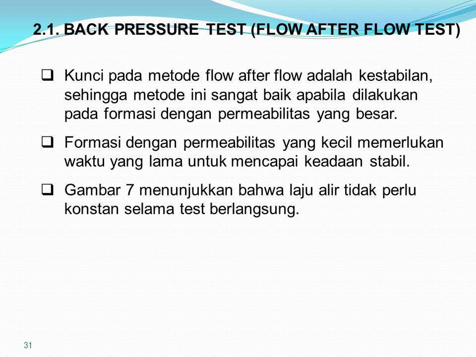 31 2.1. BACK PRESSURE TEST (FLOW AFTER FLOW TEST)  Kunci pada metode flow after flow adalah kestabilan, sehingga metode ini sangat baik apabila dilak