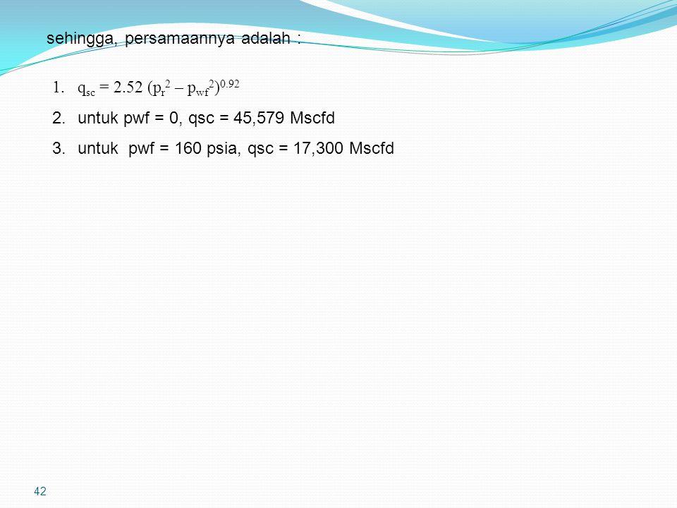 42 sehingga, persamaannya adalah : 1.q sc = 2.52 (p r 2 – p wf 2 ) 0.92 2.untuk pwf = 0, qsc = 45,579 Mscfd 3.untuk pwf = 160 psia, qsc = 17,300 Mscfd