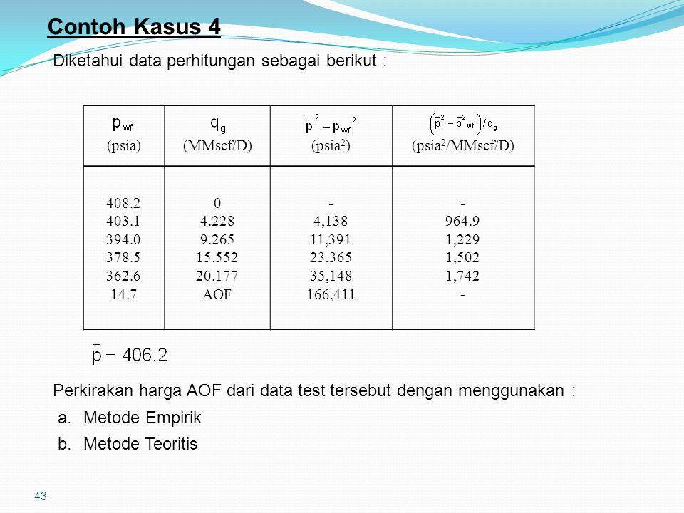 43 Contoh Kasus 4 Diketahui data perhitungan sebagai berikut : (psia)(MMscf/D)(psia 2 )(psia 2 /MMscf/D) 408.2 403.1 394.0 378.5 362.6 14.7 0 4.228 9.