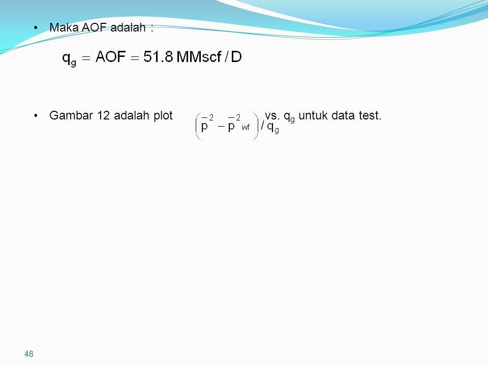 48 Maka AOF adalah : Gambar 12 adalah plot vs. q g untuk data test.