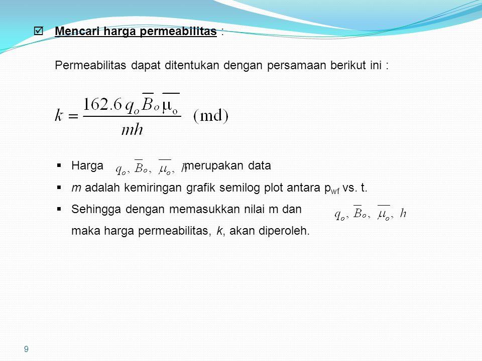 9  Mencari harga permeabilitas : Permeabilitas dapat ditentukan dengan persamaan berikut ini :  Harga merupakan data  m adalah kemiringan grafik semilog plot antara p wf vs.