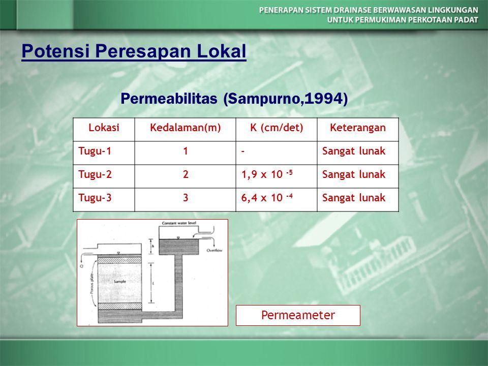 Permeabilitas (Sampurno,1994) LokasiKedalaman(m)K (cm/det)Keterangan Tugu-11-Sangat lunak Tugu-221,9 x 10 -5 Sangat lunak Tugu-336,4 x 10 -4 Sangat lu