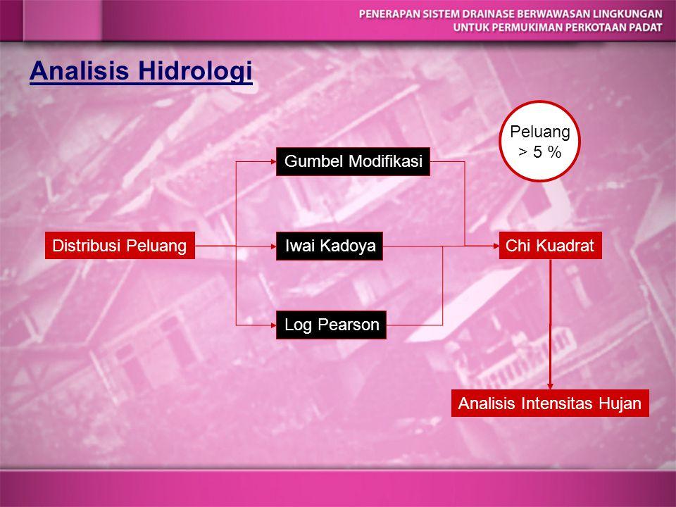 Distribusi Peluang Iwai Kadoya Gumbel Modifikasi Log Pearson Chi Kuadrat Analisis Intensitas Hujan Peluang > 5 % Analisis Hidrologi
