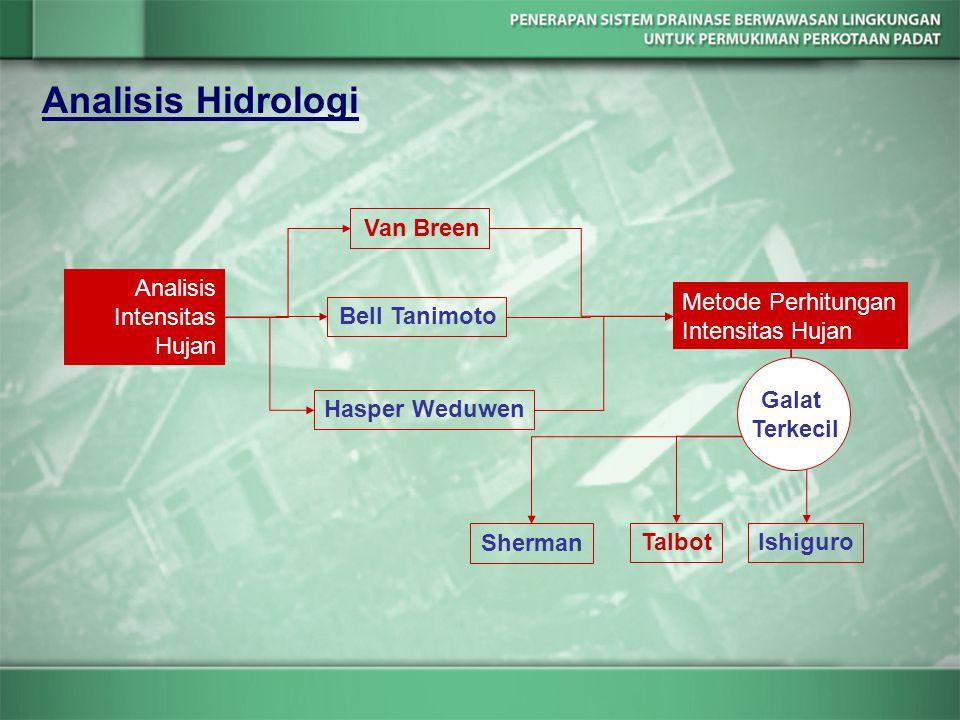 Van Breen Bell Tanimoto Hasper Weduwen Metode Perhitungan Intensitas Hujan Analisis Intensitas Hujan Sherman TalbotIshiguro Galat Terkecil Analisis Hi