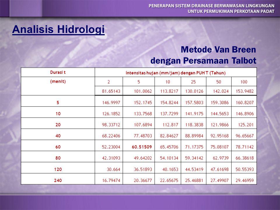 Metode Van Breen dengan Persamaan Talbot Durasi t Intensitas hujan (mm/jam) dengan PUH T (Tahun) (menit) 25102550100 81.65143101.0062113.8217130.01261