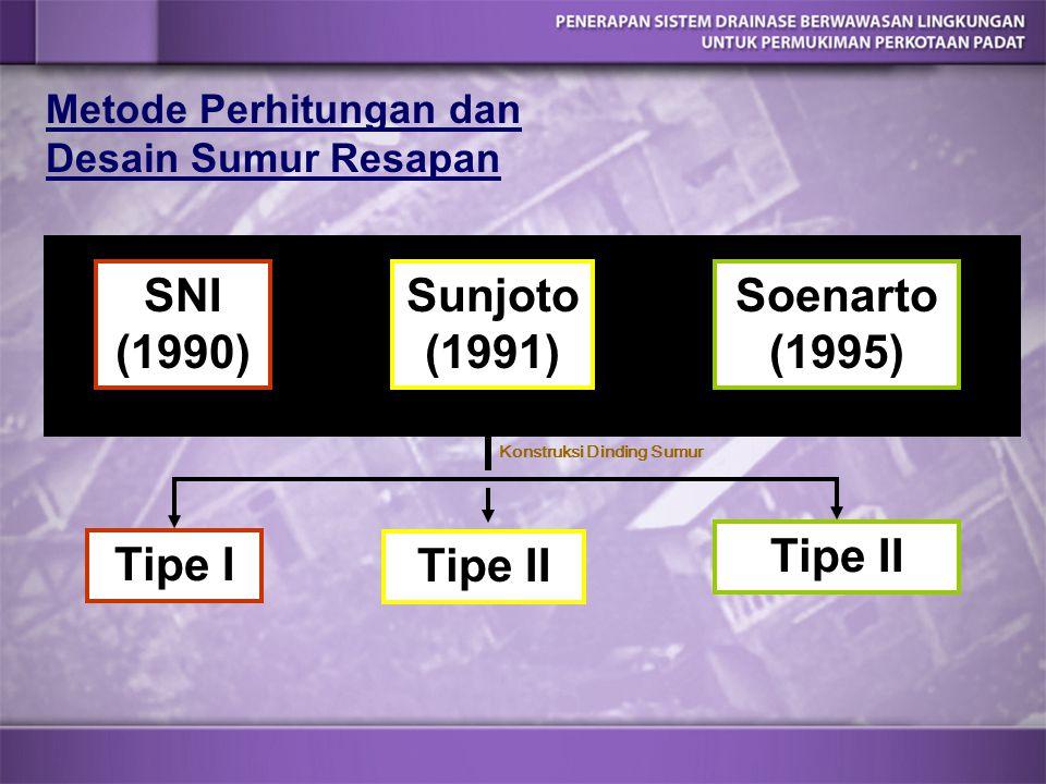 Sunjoto (1991) Soenarto (1995) SNI (1990) Tipe I Tipe II Konstruksi Dinding Sumur Metode Perhitungan dan Desain Sumur Resapan