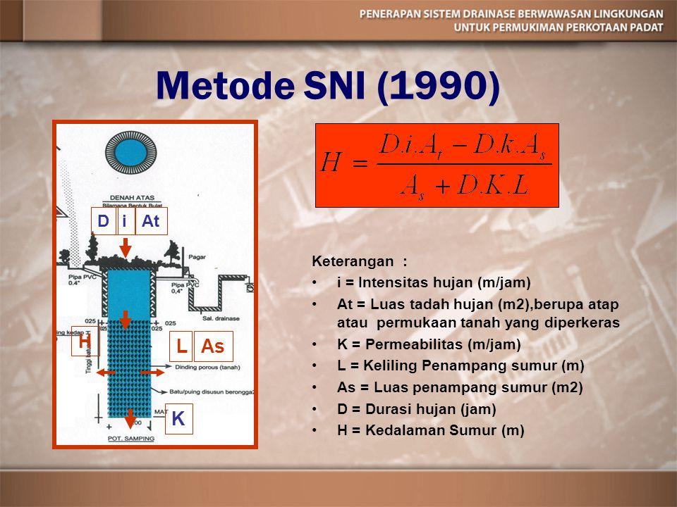 Metode SNI (1990) Keterangan : i = Intensitas hujan (m/jam) At = Luas tadah hujan (m2),berupa atap atau permukaan tanah yang diperkeras K = Permeabili