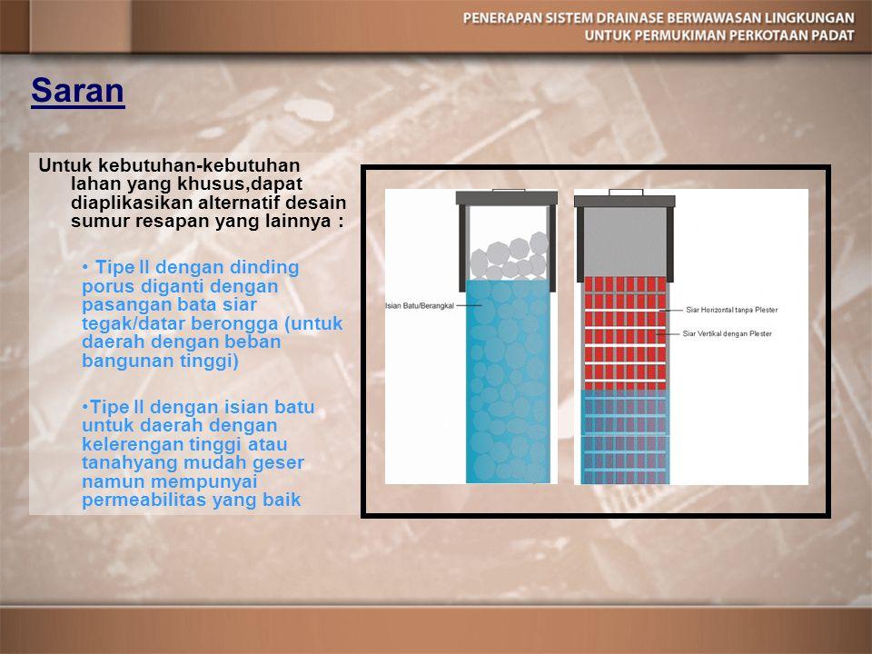 Saran Untuk kebutuhan-kebutuhan lahan yang khusus,dapat diaplikasikan alternatif desain sumur resapan yang lainnya : Tipe II dengan dinding porus diga