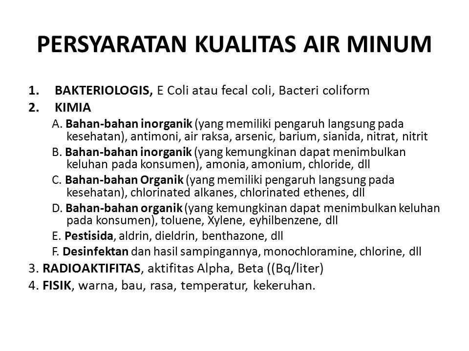 PERSYARATAN KUALITAS AIR MINUM 1.