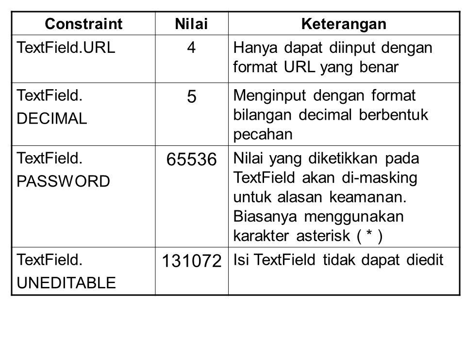 ConstraintNilaiKeterangan TextField.URL4Hanya dapat diinput dengan format URL yang benar TextField.