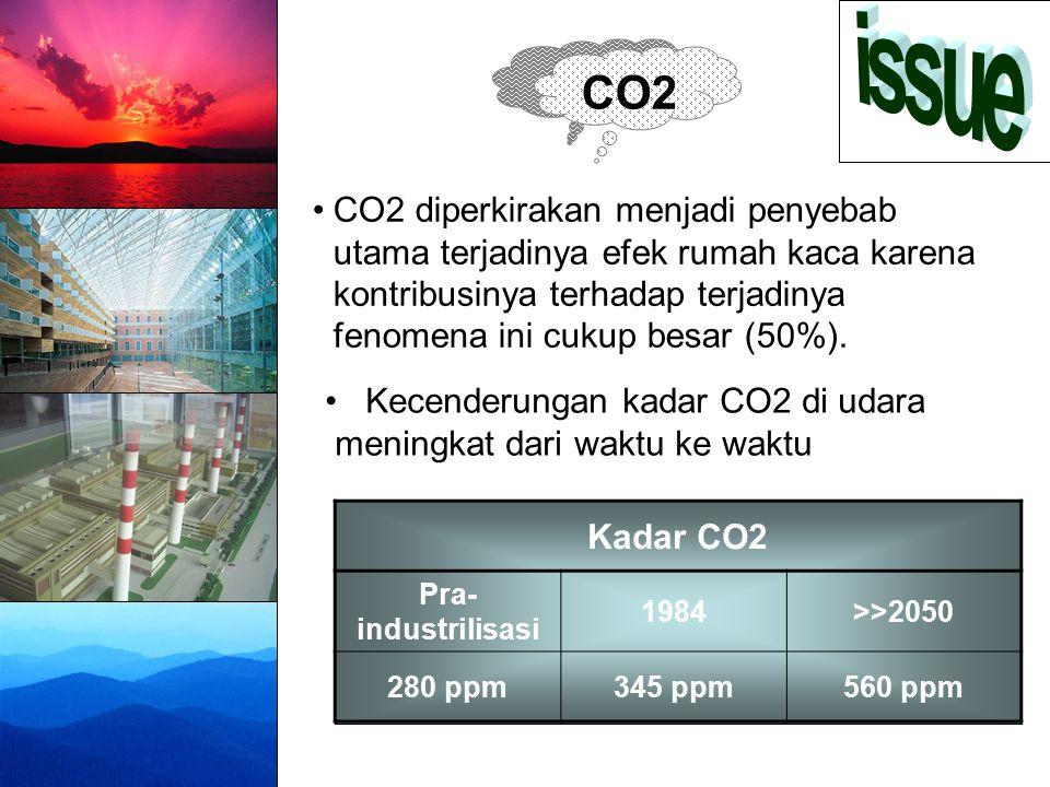 Kecenderungan kadar CO2 di udara meningkat dari waktu ke waktu Kadar CO2 Pra- industrilisasi 1984>>2050 280 ppm345 ppm560 ppm CO2 CO2 diperkirakan menjadi penyebab utama terjadinya efek rumah kaca karena kontribusinya terhadap terjadinya fenomena ini cukup besar (50%).