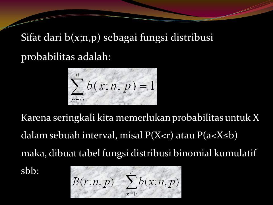 Sifat dari b(x;n,p) sebagai fungsi distribusi probabilitas adalah: Karena seringkali kita memerlukan probabilitas untuk X dalam sebuah interval, misal