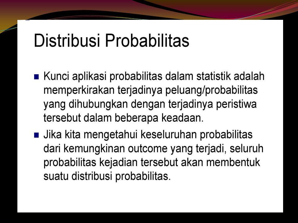 Distribusi probabilitas binomial : dimana : p probabilitas sukses sebuah percobaan, q = 1-p, n jumlah percobaan, dan x jumlah sukses.