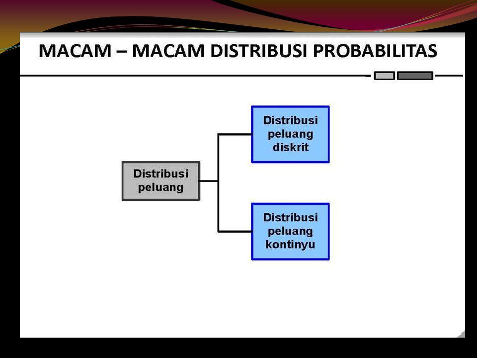 Jawab: Misal kita definisikan sukses = tidak rusak, probabilitas sukses , p=3/4.