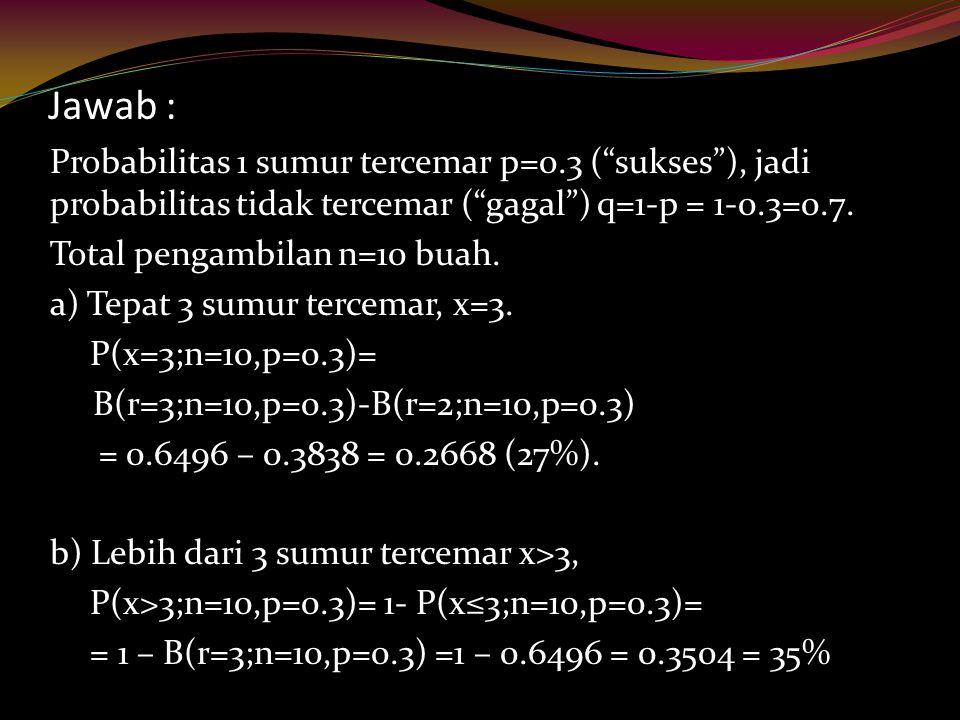 """Jawab : Probabilitas 1 sumur tercemar p=0.3 (""""sukses""""), jadi probabilitas tidak tercemar (""""gagal"""") q=1-p = 1-0.3=0.7. Total pengambilan n=10 buah. a)"""