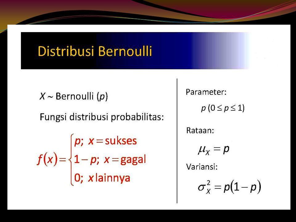 b) P (antara 3 sd 8 sembuh) = P(3≤X≤8) =P(X≤8) - P(X<3) = =B(r=8;n=15,p=0.4) - B(r=2;n=15,p=0.4) = 0.9050-0.0271= 0.8779 c) P (5 sembuh) = P(X=5) =P(X≤5) - P(X<5) = =B(r=5;n=15,p=0.4) - B(r=4;n=15,p=0.4) = 0.4032- 0.2173=0.1859