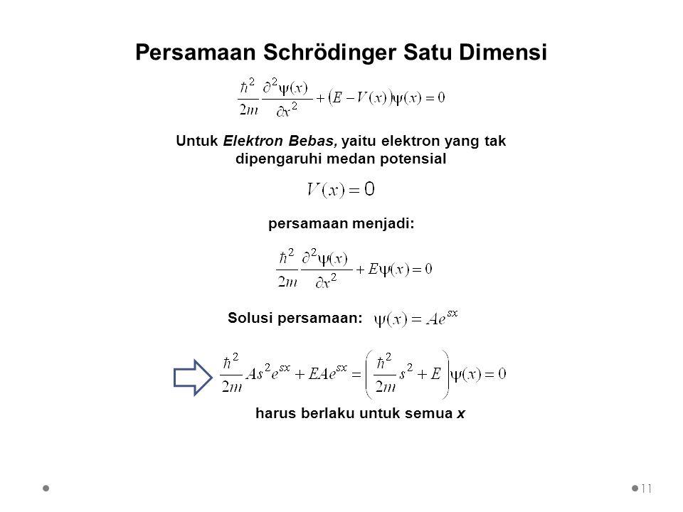 11 Persamaan Schrödinger Satu Dimensi Untuk Elektron Bebas, yaitu elektron yang tak dipengaruhi medan potensial persamaan menjadi: Solusi persamaan: h