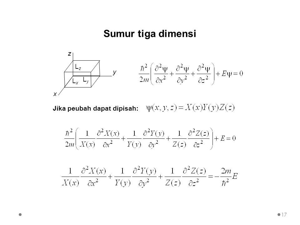 x z y LxLx LyLy LzLz Sumur tiga dimensi Jika peubah dapat dipisah: 17