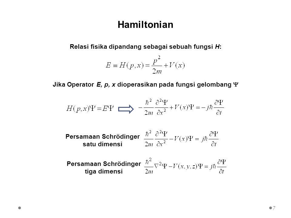Hamiltonian Jika Operator E, p, x dioperasikan pada fungsi gelombang  Relasi fisika dipandang sebagai sebuah fungsi H: Persamaan Schrödinger satu dim