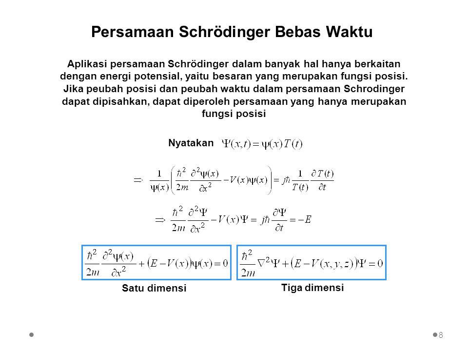 Persamaan Schrödinger Bebas Waktu Satu dimensi Tiga dimensi Nyatakan 8 Aplikasi persamaan Schrödinger dalam banyak hal hanya berkaitan dengan energi p