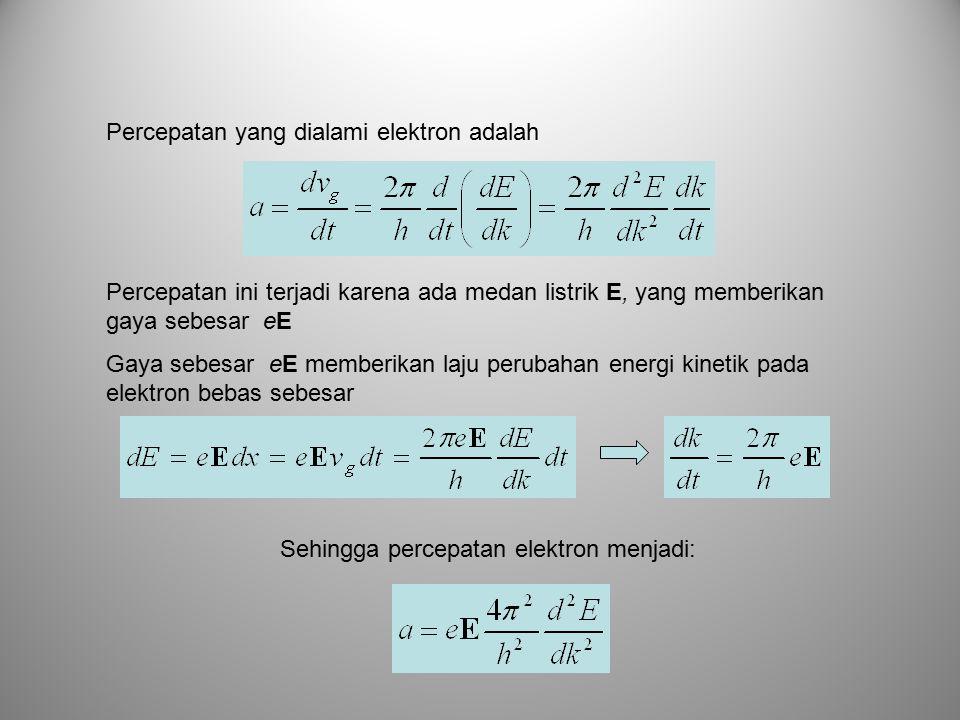 Percepatan yang dialami elektron adalah Percepatan ini terjadi karena ada medan listrik E, yang memberikan gaya sebesar eE Gaya sebesar eE memberikan