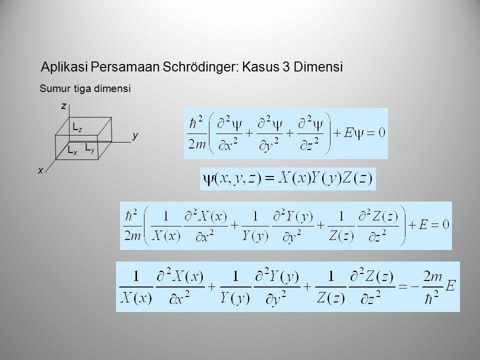 x z y LxLx LyLy LzLz Sumur tiga dimensi Aplikasi Persamaan Schrödinger: Kasus 3 Dimensi