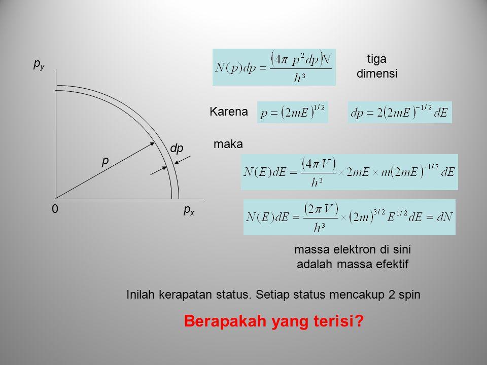 pxpx pypy 0 p dp tiga dimensi Karena maka massa elektron di sini adalah massa efektif Inilah kerapatan status.