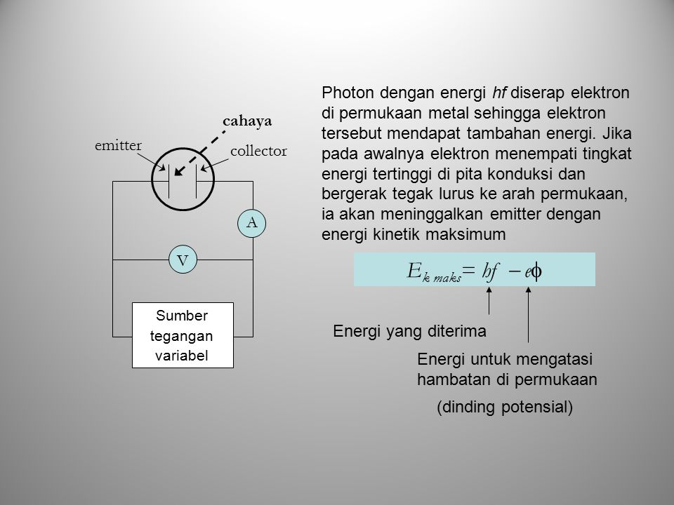 Photon dengan energi hf diserap elektron di permukaan metal sehingga elektron tersebut mendapat tambahan energi. Jika pada awalnya elektron menempati