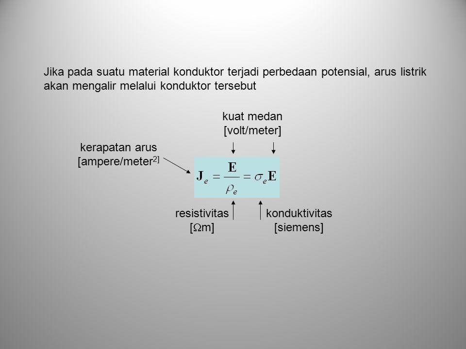 Jika pada suatu material konduktor terjadi perbedaan potensial, arus listrik akan mengalir melalui konduktor tersebut kerapatan arus [ampere/meter 2]