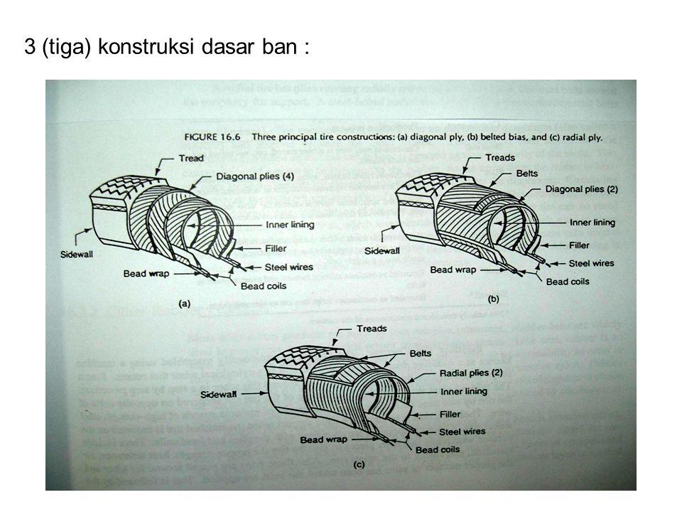 3 (tiga) konstruksi dasar ban :