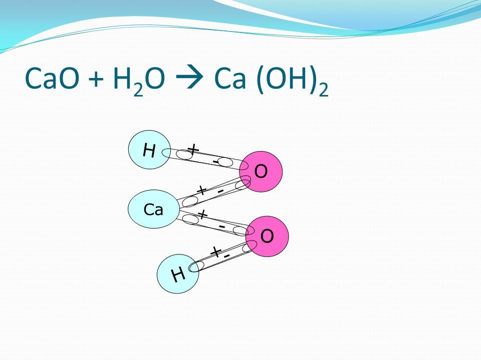 CaO + H 2 O  Ca (OH) 2 H + O - - H + O - - + + Ca