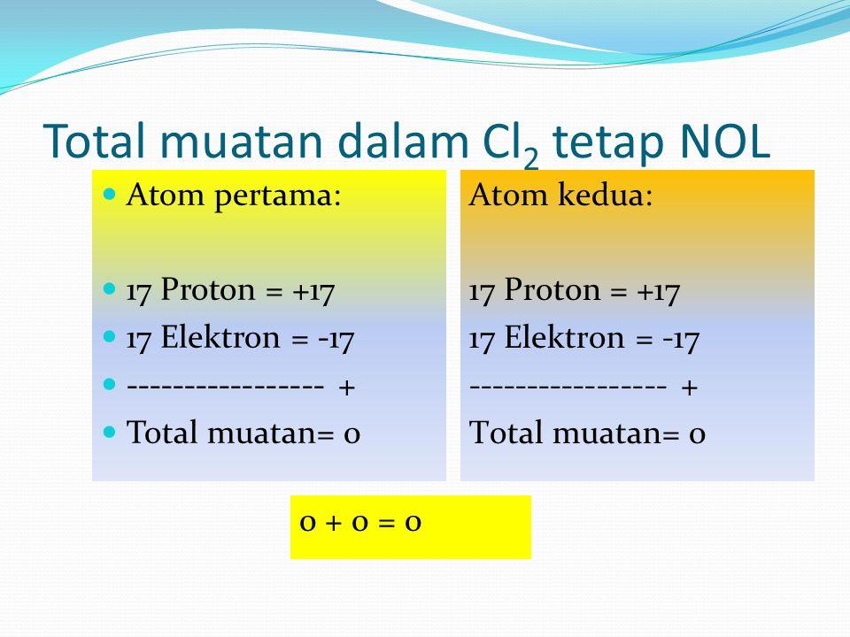 Total muatan dalam Cl 2 tetap NOL Atom pertama: 17 Proton = +17 17 Elektron = -17 ----------------- + Total muatan= 0 Atom kedua: 17 Proton = +17 17 Elektron = -17 ----------------- + Total muatan= 0 0 + 0 = 0