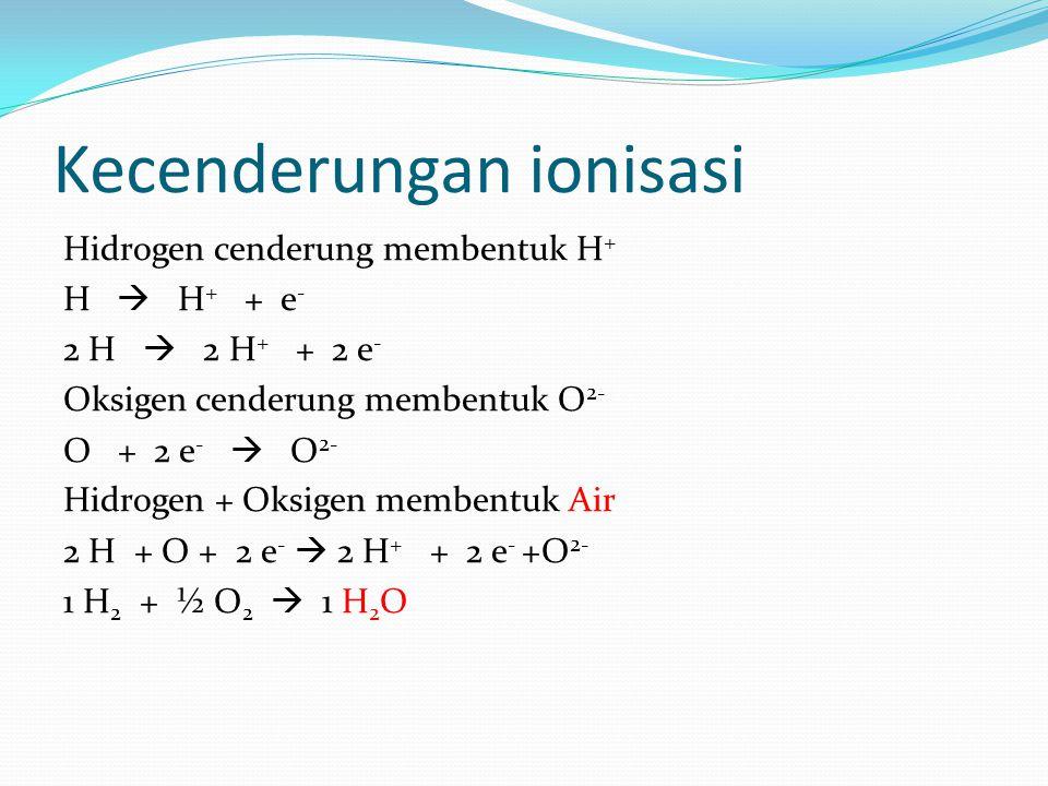 Kecenderungan ionisasi Hidrogen cenderung membentuk H + H  H + + e - 2 H  2 H + + 2 e - Oksigen cenderung membentuk O 2- O + 2 e -  O 2- Hidrogen + Oksigen membentuk Air 2 H + O + 2 e -  2 H + + 2 e - +O 2- 1 H 2 + ½ O 2  1 H 2 O