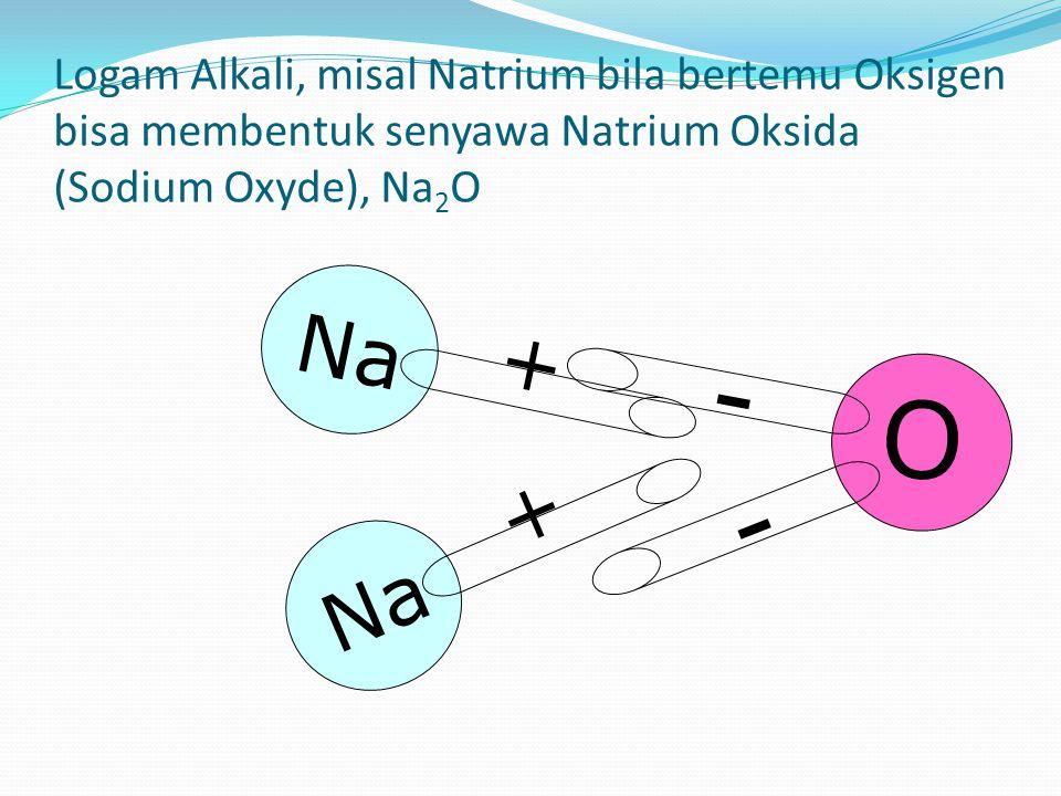 Logam Alkali, misal Natrium bila bertemu Oksigen bisa membentuk senyawa Natrium Oksida (Sodium Oxyde), Na 2 O Na + + O - -