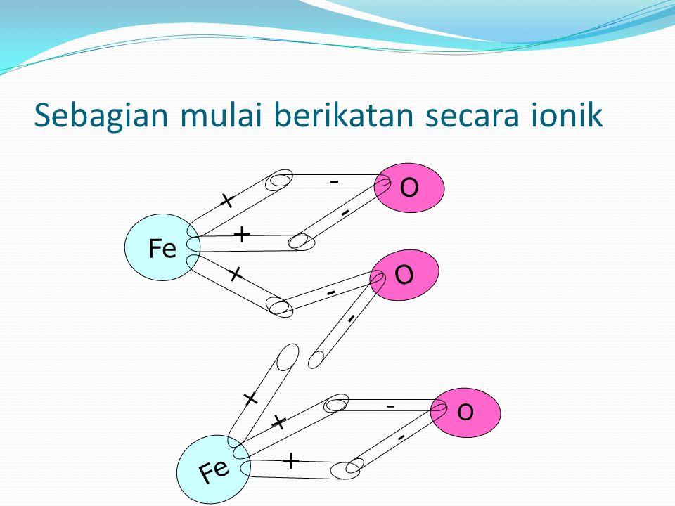 Sebagian mulai berikatan secara ionik O - - Fe + + + + + + O - - O - -