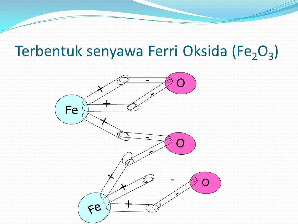 Terbentuk senyawa Ferri Oksida (Fe 2 O 3 ) O - - Fe + + + + + + O - - O - -