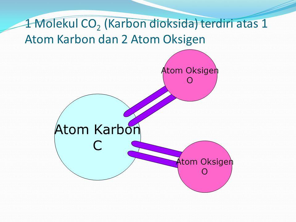1 Molekul CO 2 (Karbon dioksida) terdiri atas 1 Atom Karbon dan 2 Atom Oksigen Atom Karbon C Atom Oksigen O Atom Oksigen O