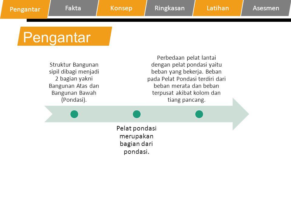 Pengantar Struktur Bangunan sipil dibagi menjadi 2 bagian yakni Bangunan Atas dan Bangunan Bawah (Pondasi). Pelat pondasi merupakan bagian dari pondas