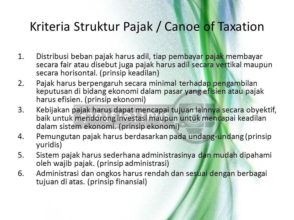 Kriteria Struktur Pajak / Canoe of Taxation 1.Distribusi beban pajak harus adil, tiap pembayar pajak membayar secara fair atau disebut juga pajak haru