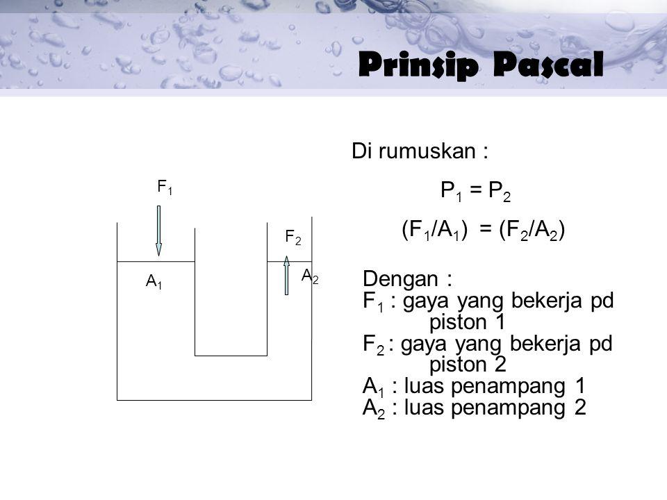 F1F1 A1A1 F2F2 A2A2 Di rumuskan : P 1 = P 2 (F 1 /A 1 ) = (F 2 /A 2 ) Dengan : F 1 : gaya yang bekerja pd piston 1 F 2 : gaya yang bekerja pd piston 2